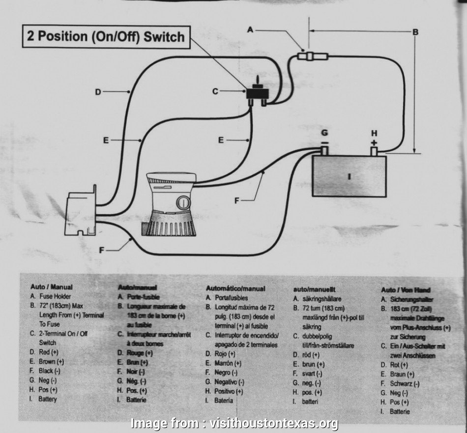 Images For Wiring Bilge Pump Float Switch Diagram