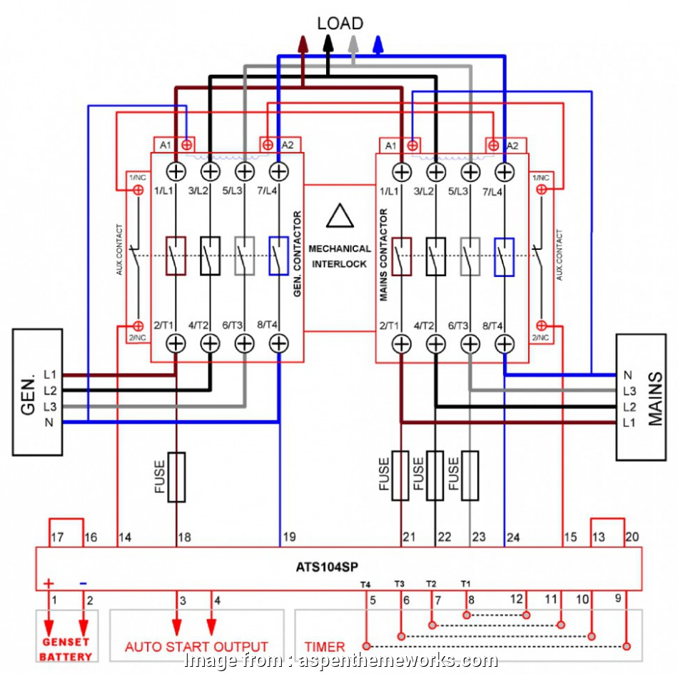 Wiring Diagram, A Ethernet Switch New ..., Wiring Diagram ...