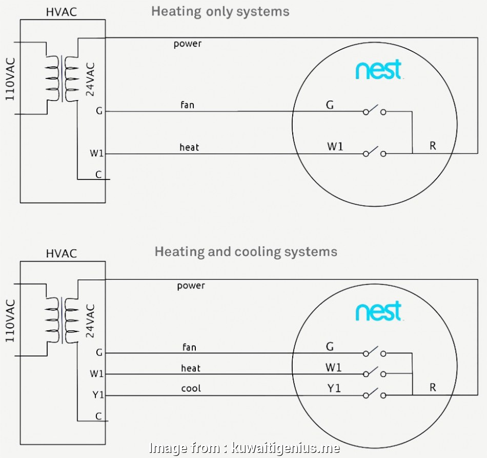 wiring diagram for nest thermostat with humidifier nest thermostat wiring  diagram aprilaire humidifier with divine in