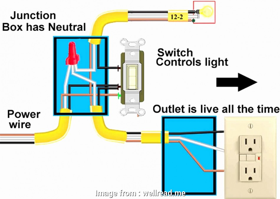 wiring diagram of gfci Simple Wiring Diagram Gfci Outlet Unique Exceptional Ground Fault With Diagrams 9 Brilliant Wiring Diagram Of Gfci Pictures