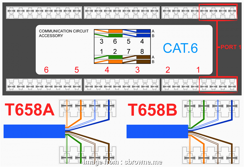 wiring diagram for rj45 jack Category, Wiring Diagram 31 Carlplant Incredible Rj45 Jack, Outlet 16 New Wiring Diagram, Rj45 Jack Collections