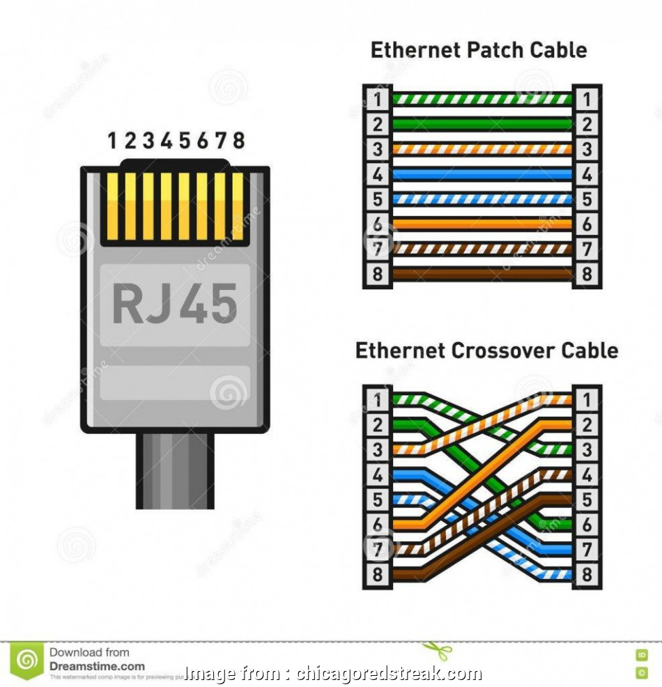 Wiring Diagram  Rj45 Jack Brilliant Crossover Wiring Diagram Picture Diagrams Rj Straight  X To