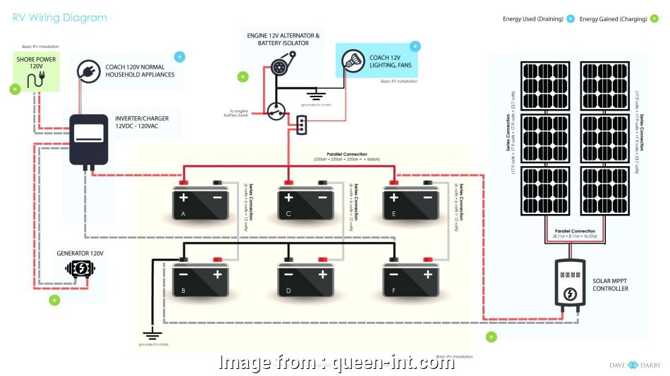 wiring diagram for solar panel to battery Wiring Diagram, Solar Panel To Battery Best Of Rv Solar Panel Installation Wiring Diagram Perfect Rv Alternator 20 Practical Wiring Diagram, Solar Panel To Battery Solutions