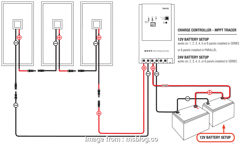 Wiring Diagram For Solar Panel To Battery Panels On A Caravan Hd: Caravan Electrics Wiring Diagram At Outingpk.com