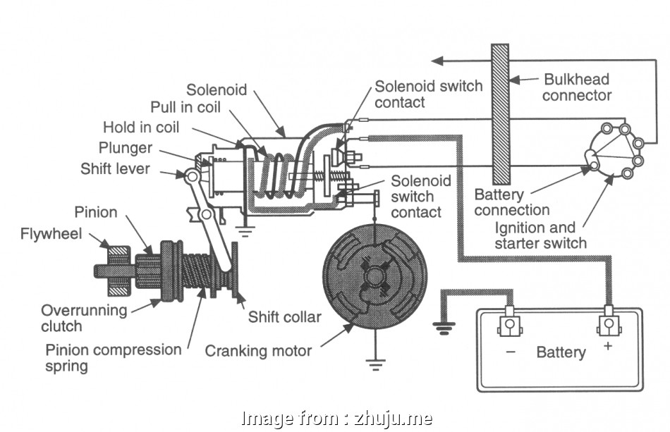 19 Professional Wiring Diagram  Starter Motor Collections