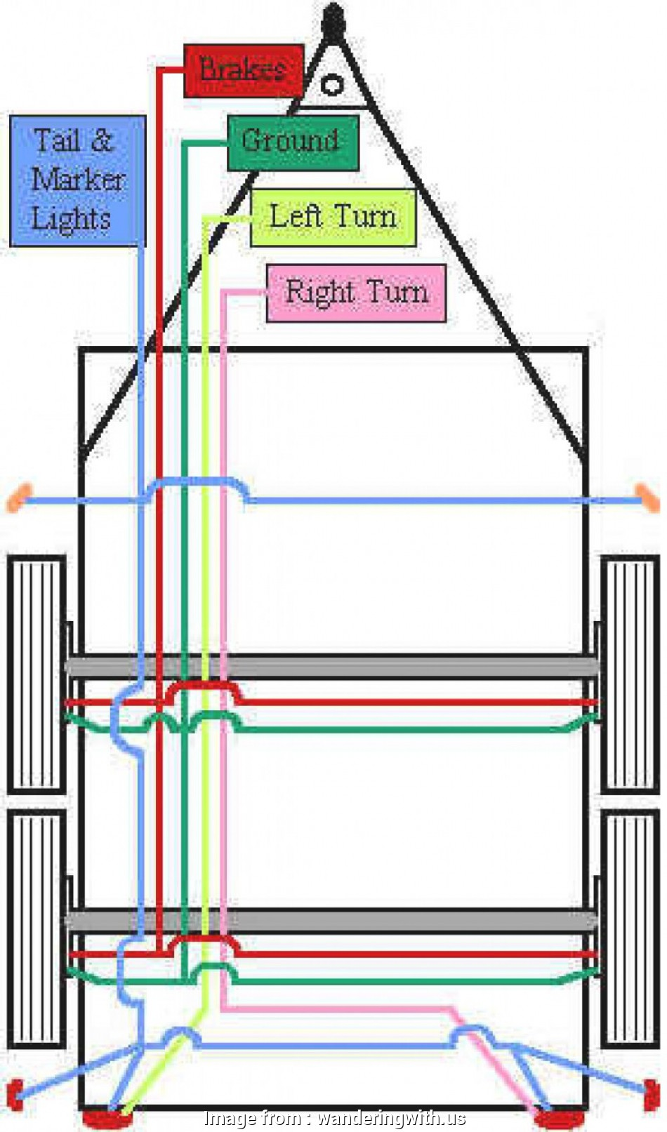 Wiring Diagram  Utility Trailer With Electric Brakes Simple Wiring Diagram  Utility Trailer With
