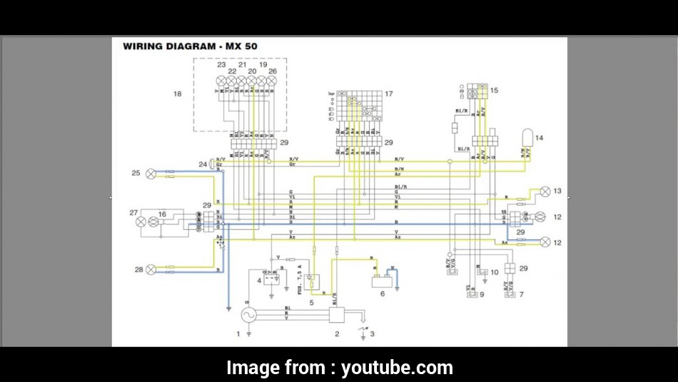 wiring diagram yamaha rxz 135 electrical step by step guide: understanding motorcycle  wiring diagrams wiring