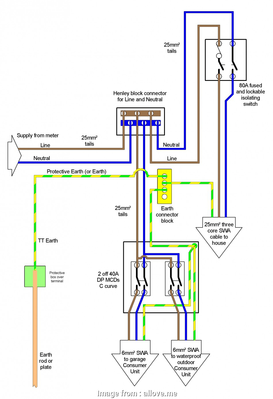 Astounding Cleaver Wiring Diagrams House Circuits Save Domestic Electrical Wiring Database Ilarigelartorg