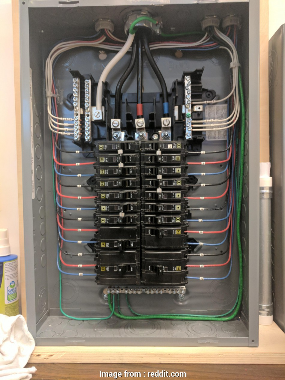 wiring from electrical panel How an electrical panel should look. : cableporn 15 Fantastic Wiring From Electrical Panel Ideas