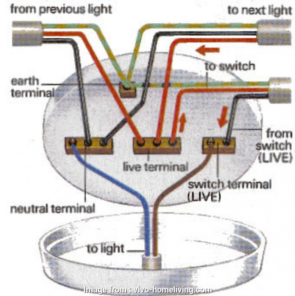 wiring in a ceiling light Gracious Installing A Ceiling Light Ground Wire Install Ceiling 17 Popular Wiring In A Ceiling Light Solutions