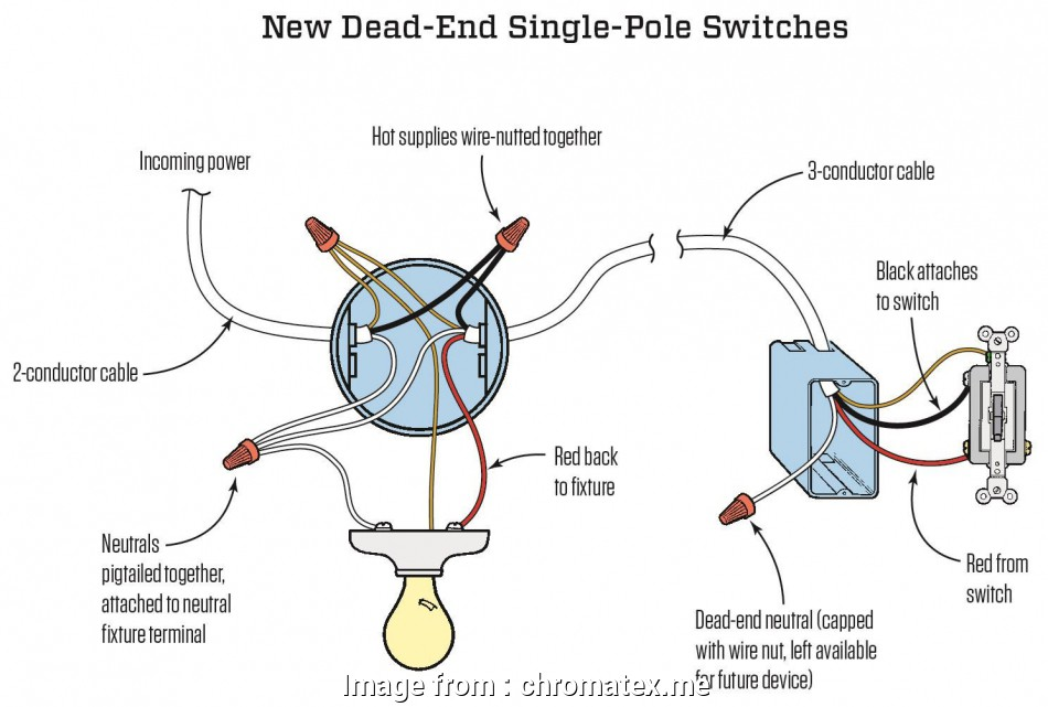 Wiring Single Pole Light Switch Multiple Lights Practical