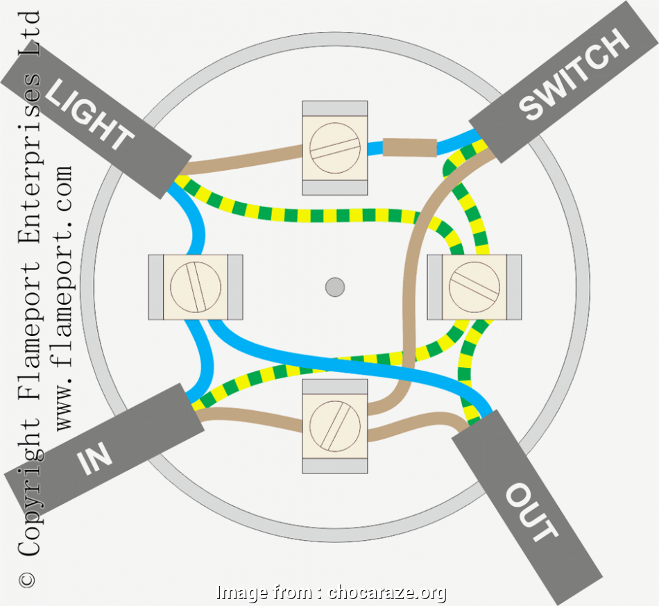 wiring a 4 switch box Simple Light Switch Junction, Wiring Diagram, To Wire A Junction, Diagram, 4 Lighting Newcolours On Junction, Wiring Diagram 15 Best Wiring, Switch Box Collections