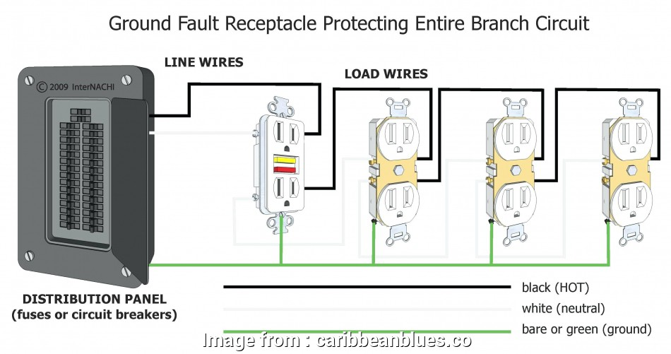 10 Amps What Gauge Wire Perfect Wiring Diagram  Home Fuse