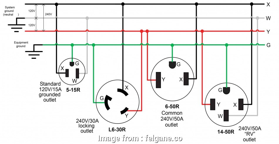 110v Electrical Outlet Wiring Best 110v Outlet Wiring Diagram Wiring Data Rh Unroutine Co 110