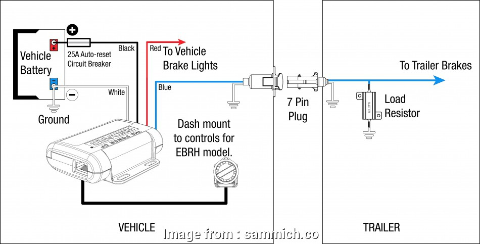 1999 Ford F250 Trailer Brake Wiring Diagram Top Trailer Brake Controller Wiring Diagram 2005