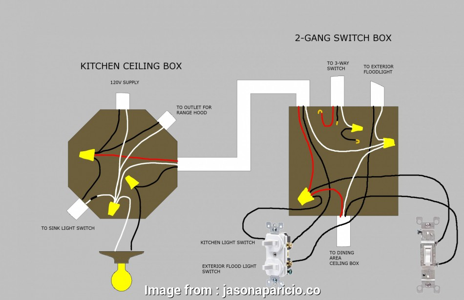 2  Double Light Switch Wiring Simple Wiring Diagram  A  Way Switched Light In Australia Valid