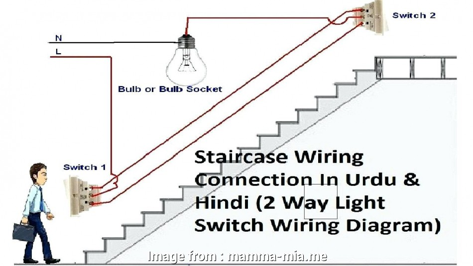 2  Motion Sensor Switch Wiring Diagram Creative Wiring Diagram 3  Switch 2 Lights  A Pilot Light