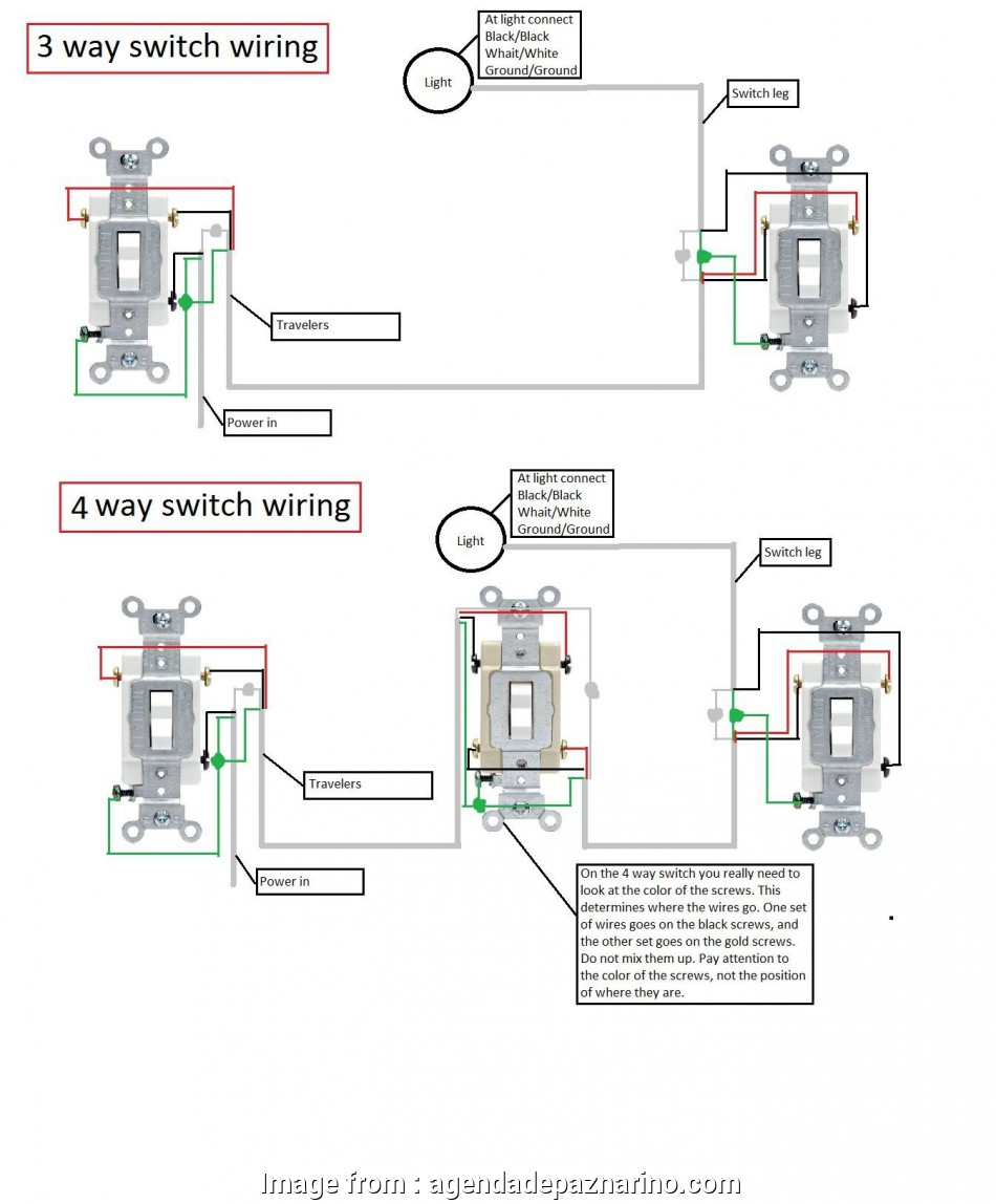 2  Rotary Switch Wiring Diagram Top 2 Position Rotary