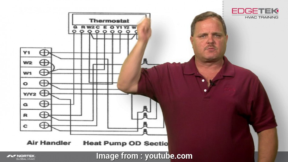 2 Stage Thermostat Wiring Diagram Practical Wiring Of A