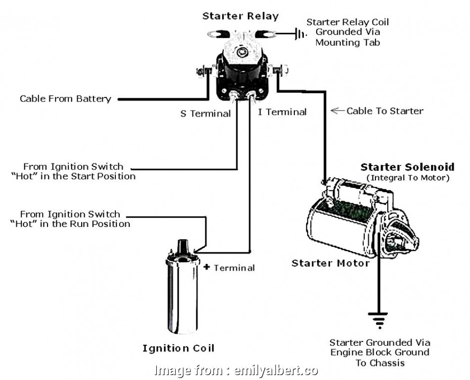 Jeep Yj Starter Relay Wiring Diagram from tonetastic.info
