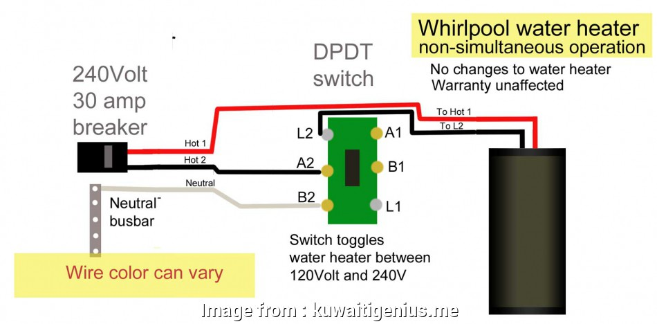 13 Professional 220V Light Switch Wiring Diagram Images ...