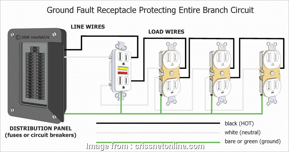 Diagram 240 Volt Gfci Wiring Diagram Full Version Hd Quality Wiring Diagram Diagramssharp Festadelluvavagliagli It