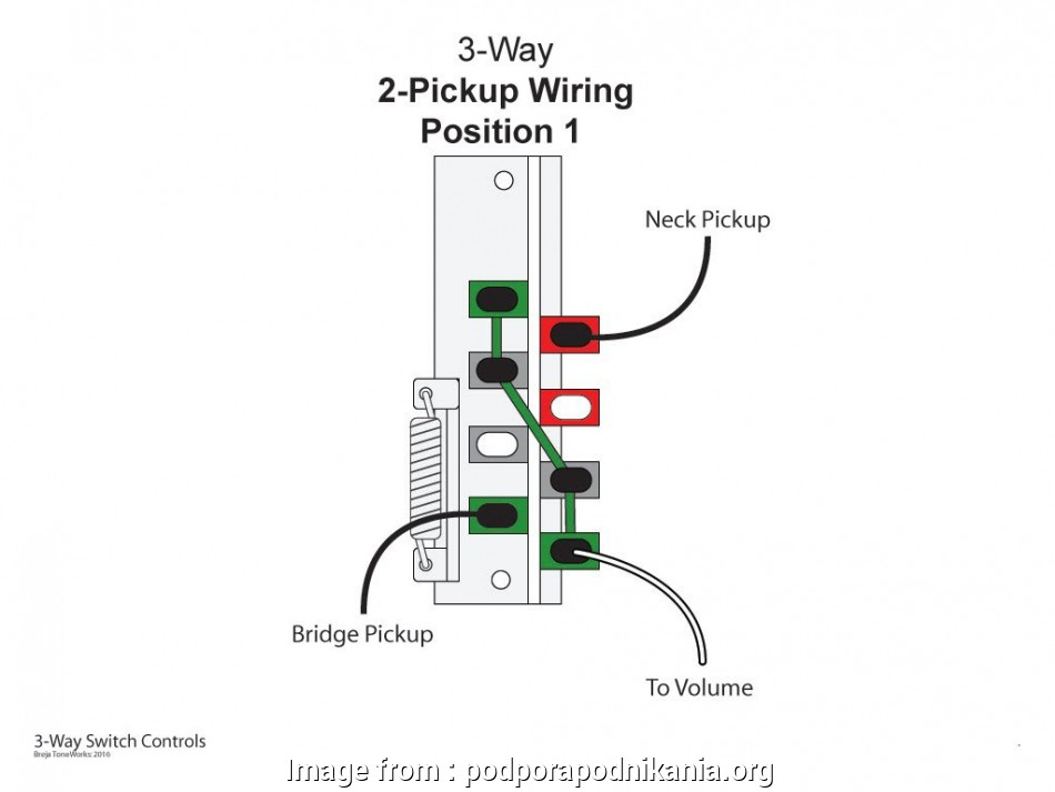 3  Switch Wiring 101 Simple Dec15 Pg  Guitar Shop  Fig1