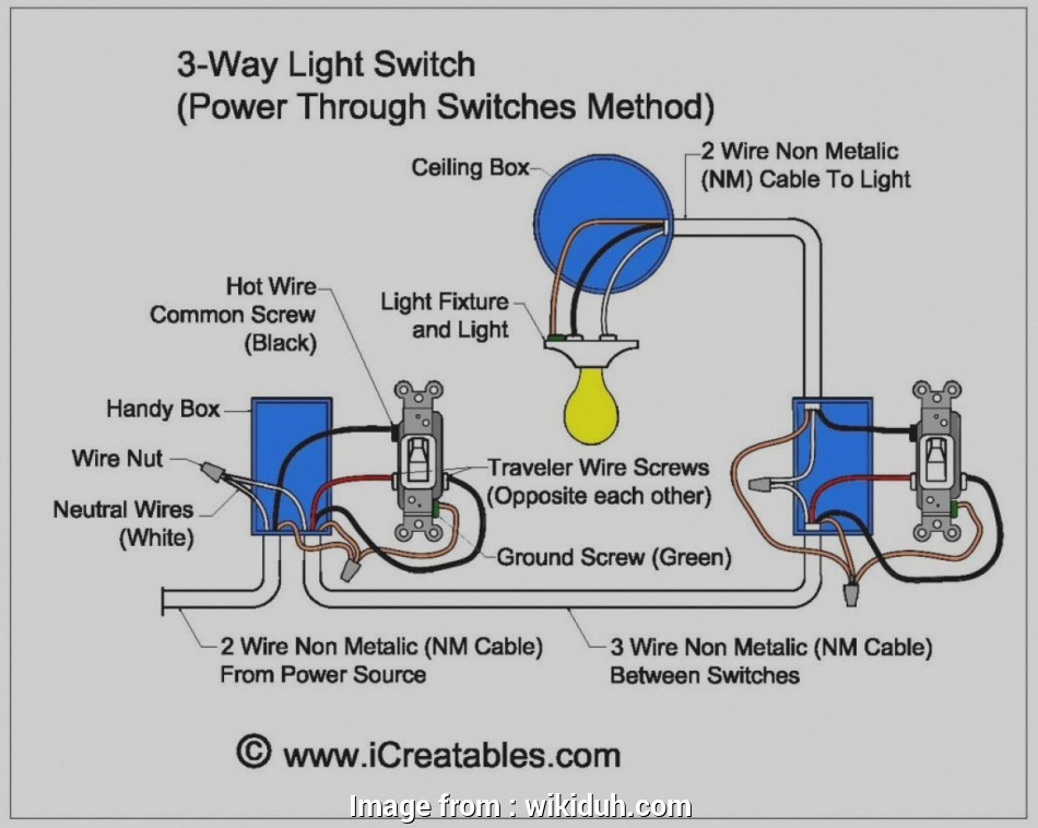 3  Switch Wiring Australia Perfect Best 3  Switch Wiring