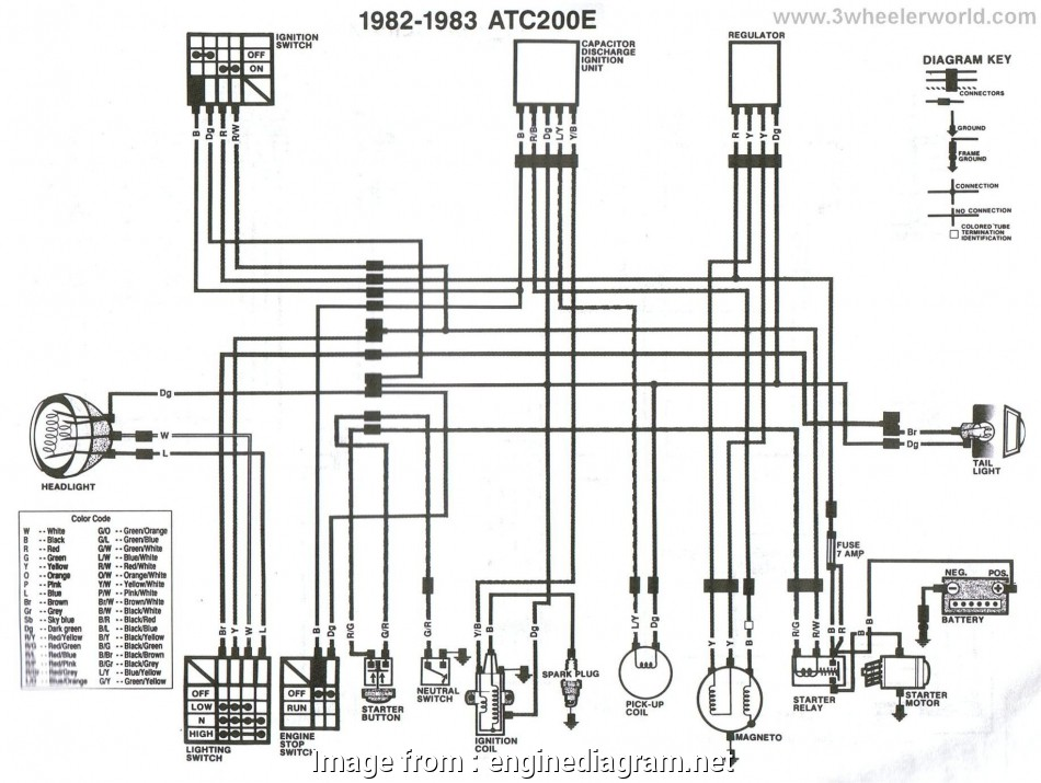 400ex Starter Wiring Diagram Top 400ex Wiring Diagram