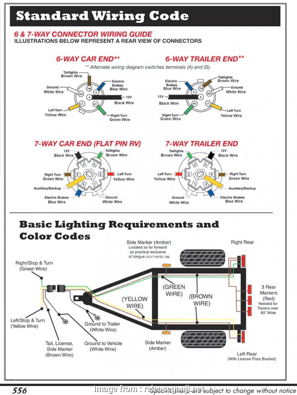 7 Pin Trailer Harness Wiring Diagram from tonetastic.info