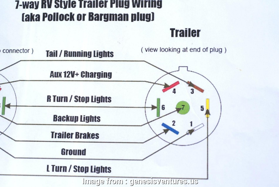 7  Trailer Wiring Diagram With Breakaway Brilliant
