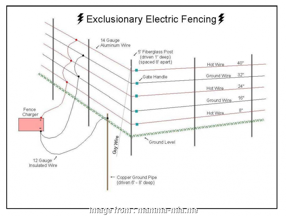 8 gauge wire amps 12v Electric Fence Circuit Diagram, The Wiring Readingrat, Inside, To Wire On Random 2 8 Gauge Wire Amps 12V New Electric Fence Circuit Diagram, The Wiring Readingrat, Inside, To Wire On Random 2 Images