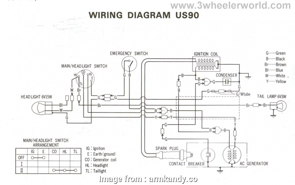 95 Civic Starter Wiring Diagram Best Electrical Wiring Diagrams Moreover 1990 Honda Civic Wiring