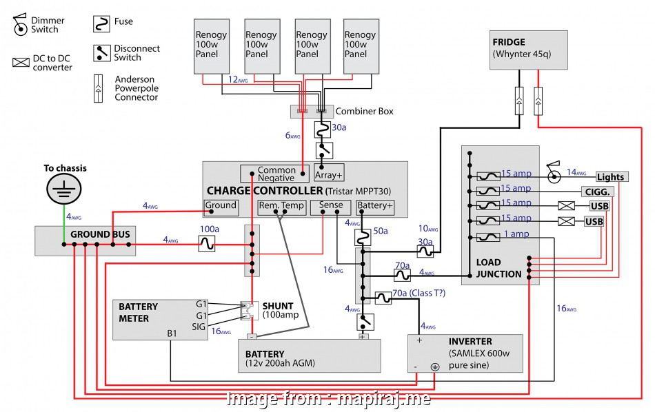 Awg Wire Gauge Ampacity Chart Brilliant Wiring Diagram