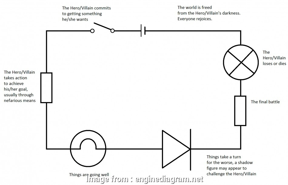 Basic Electrical Wiring Diagram House Top     Simple Home
