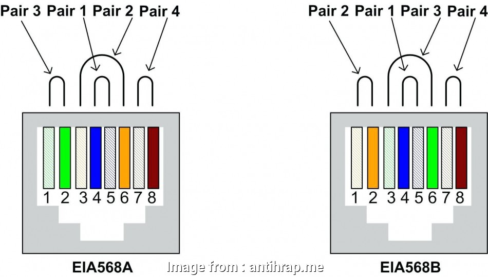 Cat 5 Wiring Diagram 2 Pair New Cat 3 Wiring Diagram