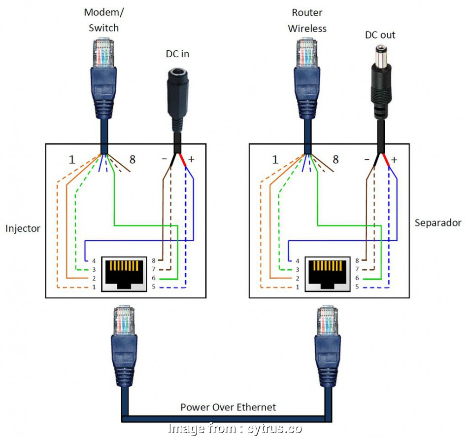 Cat6 Wiring Diagram Poe Nice Power Over Ethernet  Poe