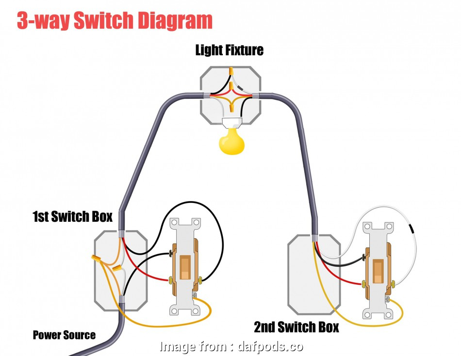 Diagram Wiring Diagram For Ceiling Fan With Light Switch Australia