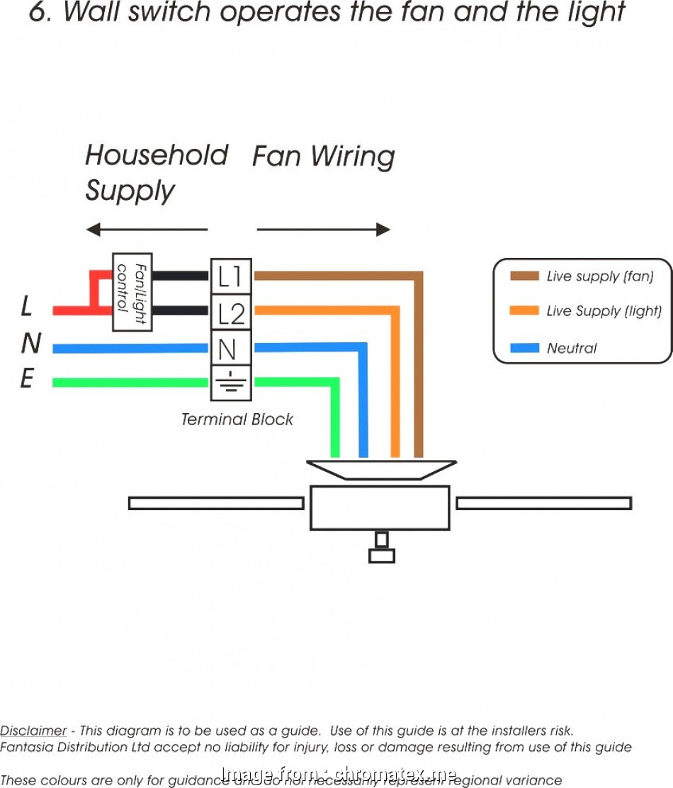 ceiling fan with light wiring diagram australia Ceiling, Wiring Diagram Australia Copy Switch Of Diagrams Simple 9 Most Ceiling, With Light Wiring Diagram Australia Collections