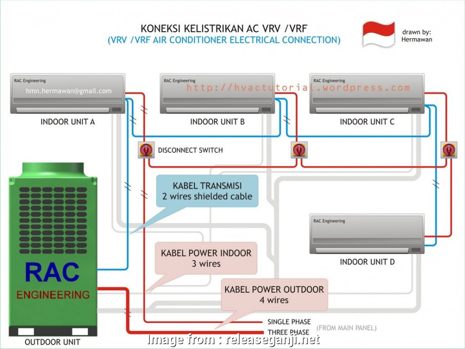 Central Ac Thermostat Wiring Diagram from tonetastic.info