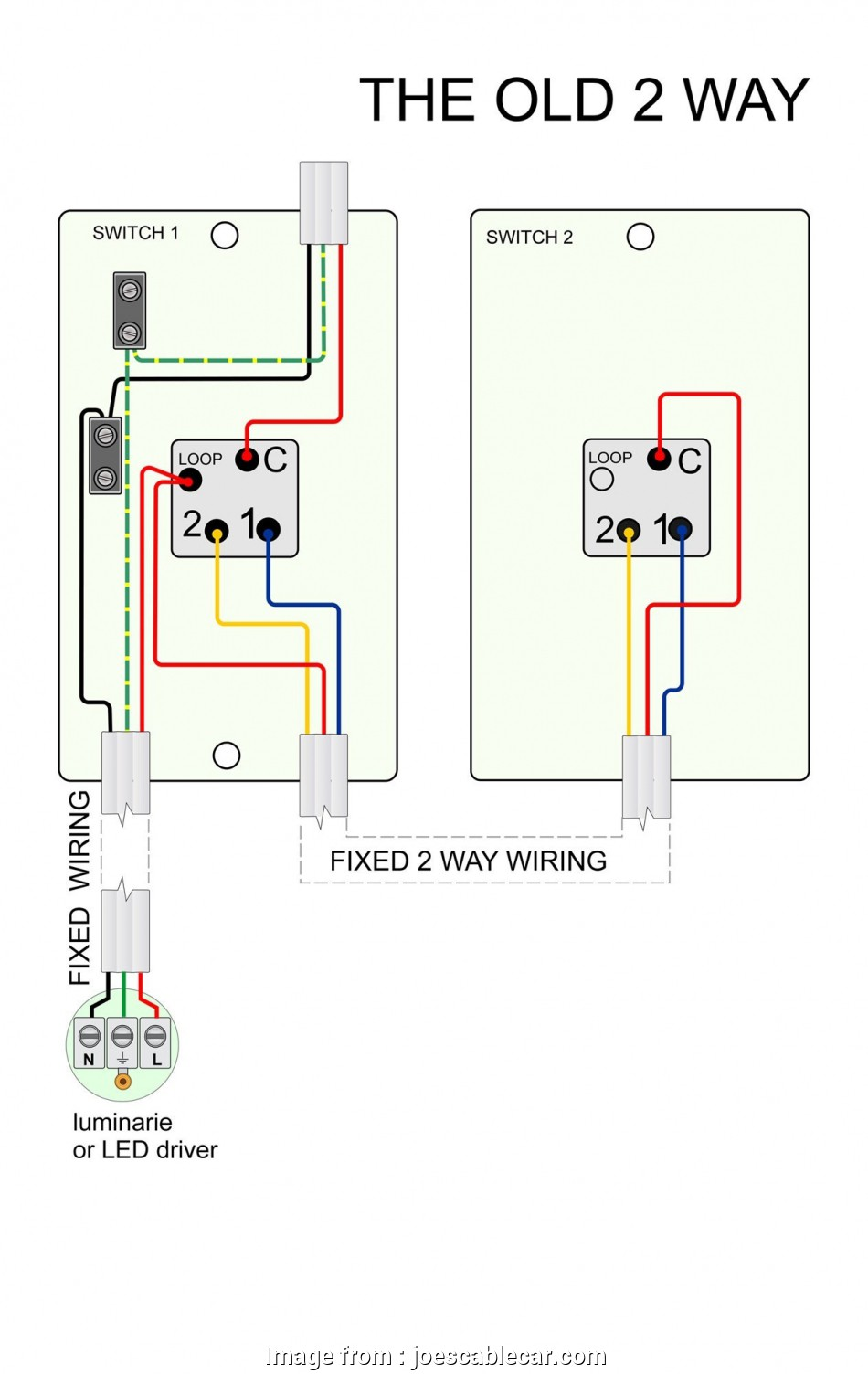 clipsal light switch wiring diagram Wiring Diagram, Clipsal Light Switch 2019, Way Switch Wiring Diagram Nz, Light In 2 Afif 12 Brilliant Clipsal Light Switch Wiring Diagram Solutions