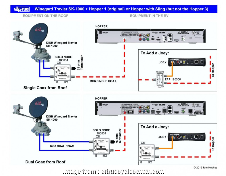 Direct Tv Wiring Diagram Brilliant Direct Tv Wiring Diagram Best Of Direct Tv Satellite Dish