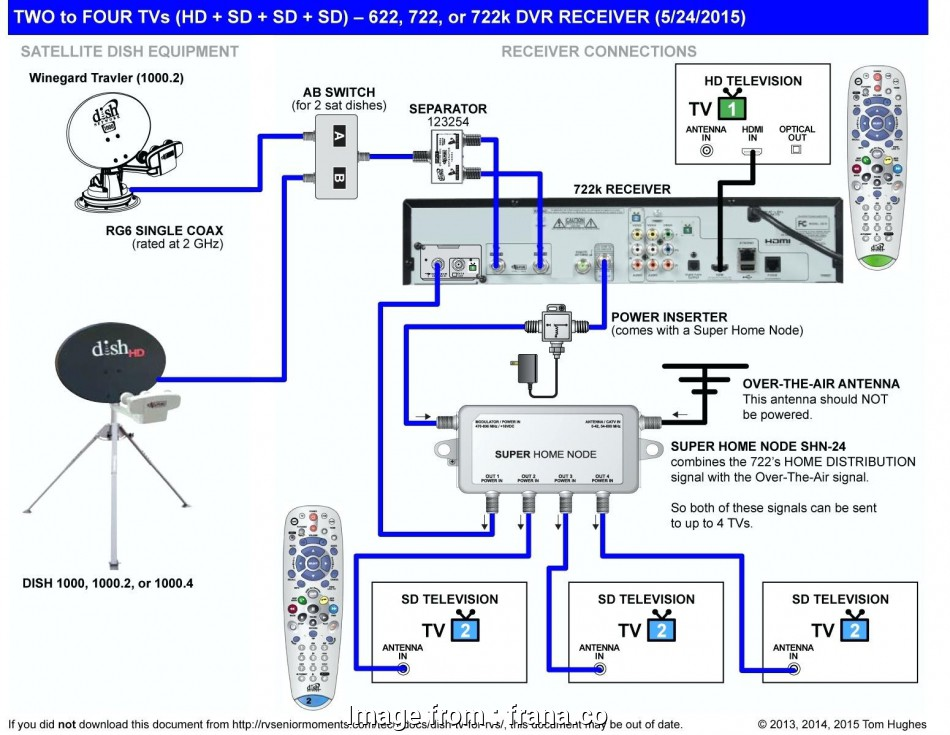 Direct Tv Wiring Diagram Simple Furthermore Circuit