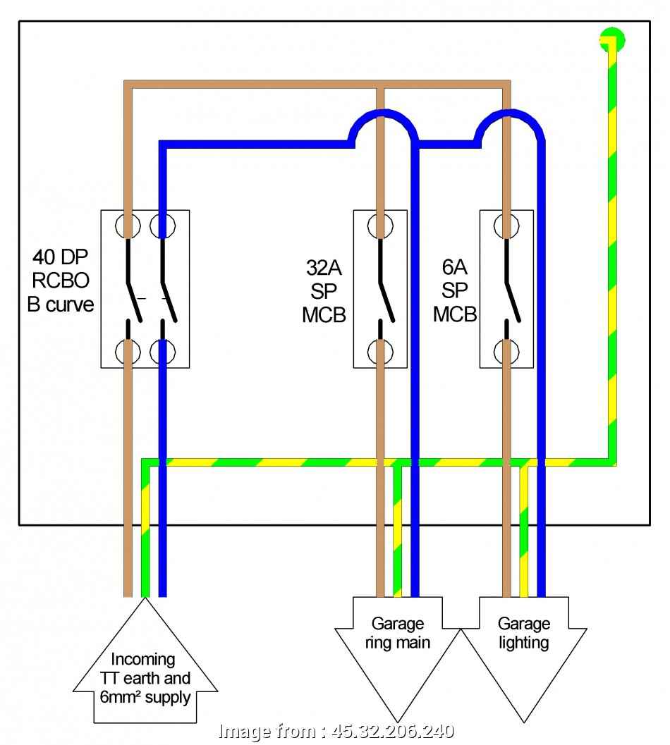 domestic electrical ring circuit how to wire a ring main diagram, domestic electrical installation rh radixtheme, electrical ring 19 Professional Domestic Electrical Ring Circuit Images
