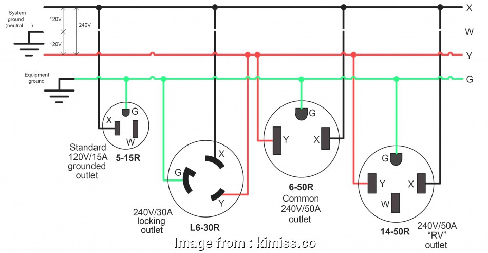 Domestic Electrical Wiring Guide Simple New Zealand House