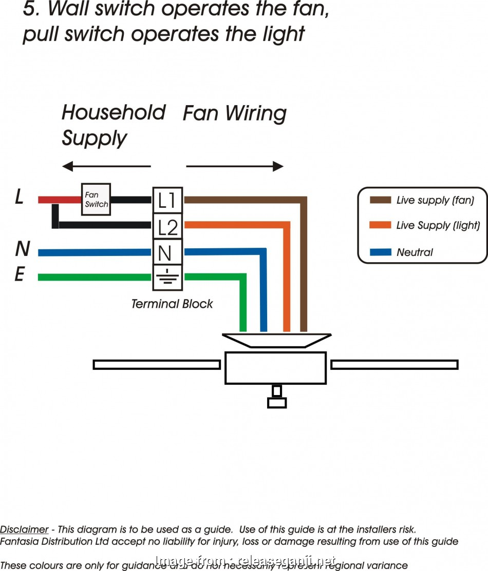 Double Light Switch Wiring Explained Fantastic Leviton