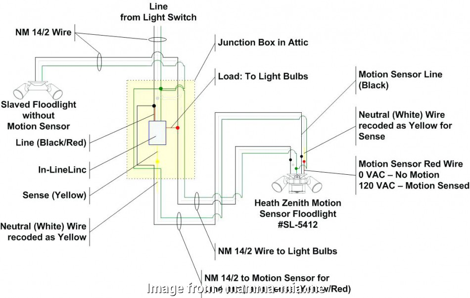 Double Switch Junction  Wiring Diagram Most 2 Lights 1 Double Switch Wiring Diagram  To Wire