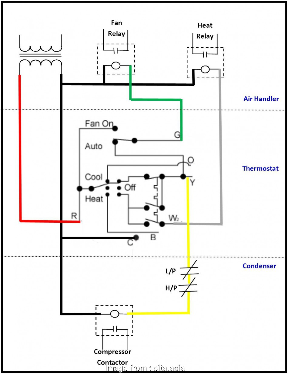 Home Thermostat Wiring Diagram from tonetastic.info
