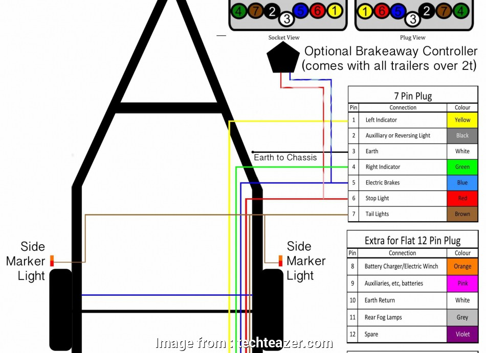 Trailer Breakaway Wiring Diagram from tonetastic.info