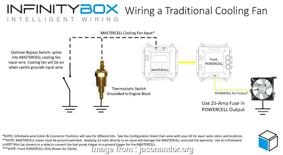 Electric  Wiring Diagram With Switch Creative Electric